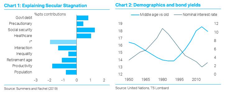 DP Blog chart 1