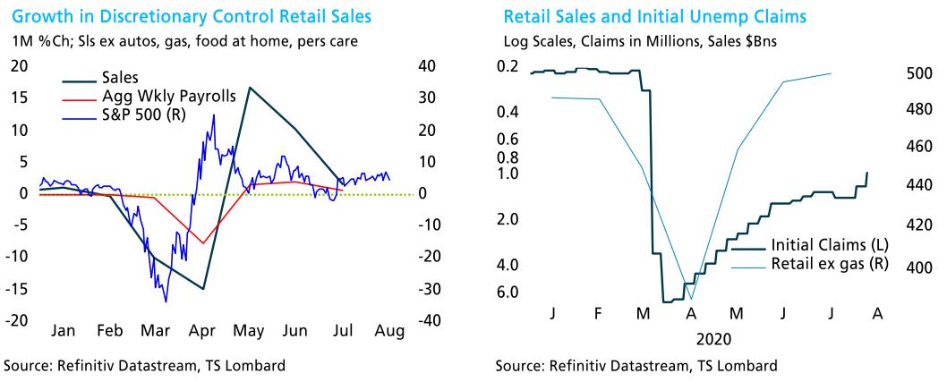 TS Lombard Steven Blitz blog retail sales chart