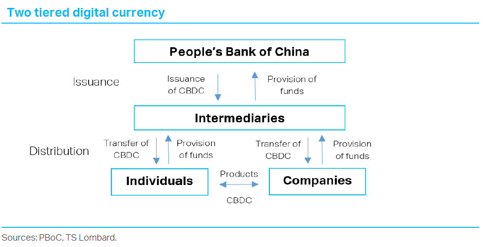 TS Lombard blog Rory Green chart Chinas two tiered currency-1